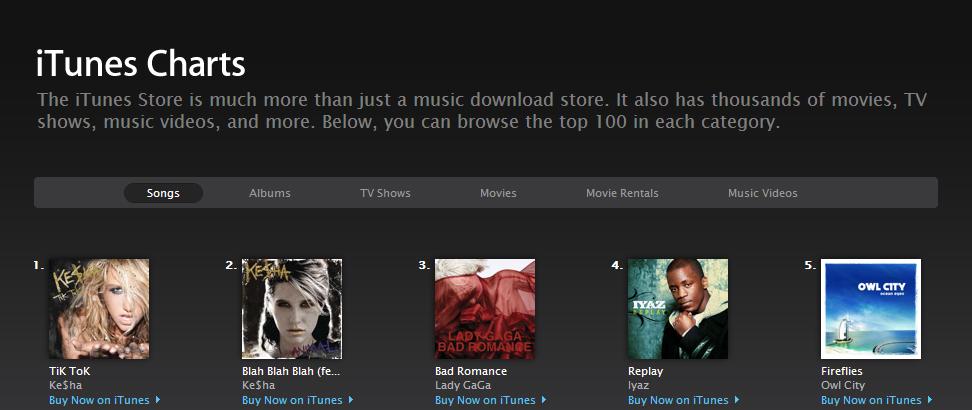 Is iTunes te beïnvloeden?